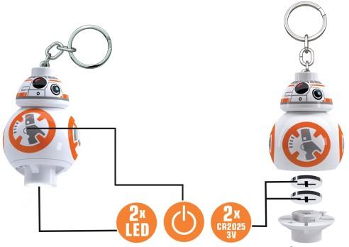 Představení svítící figurky LEGO Star Wars BB8